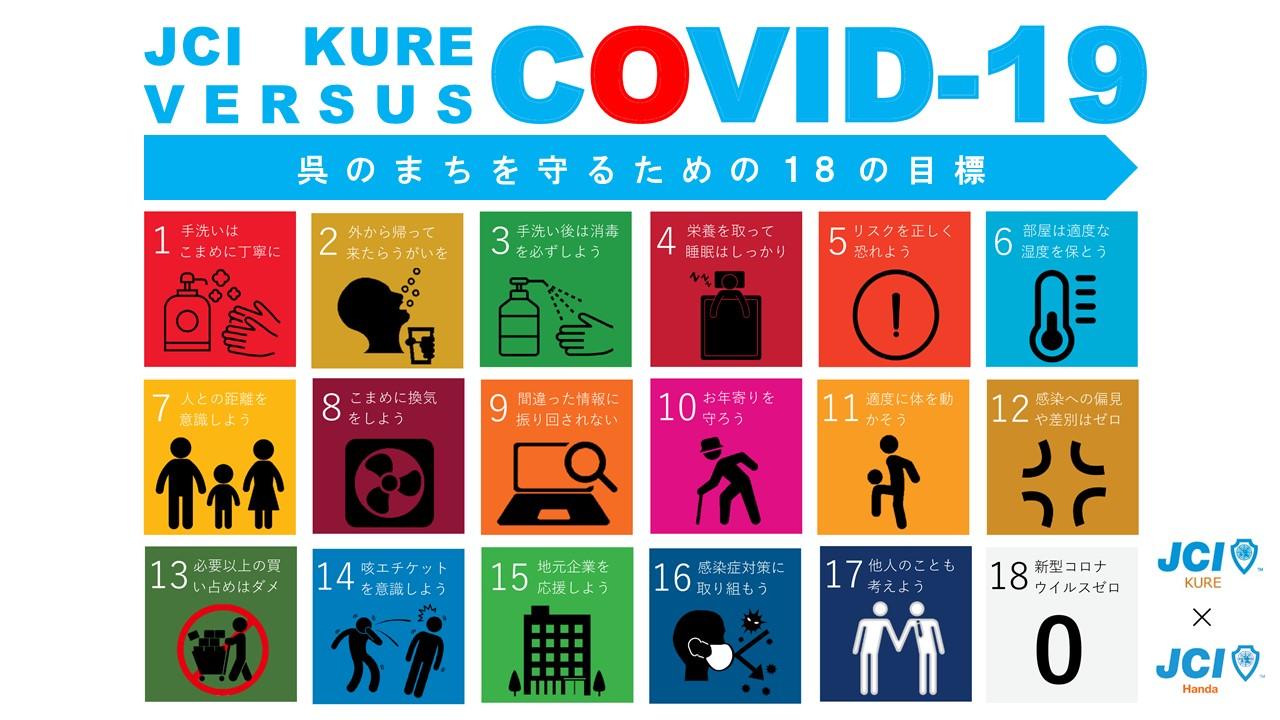 新型コロナウィルス感染症対策から呉のまちを守るための18の目標